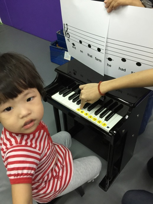 Sparkanauts piano notes