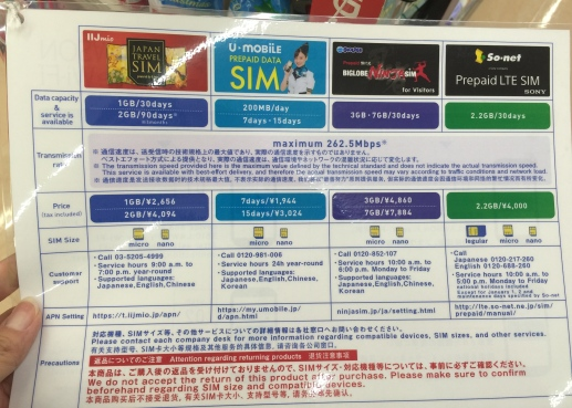 Japan SIM card Family Mart